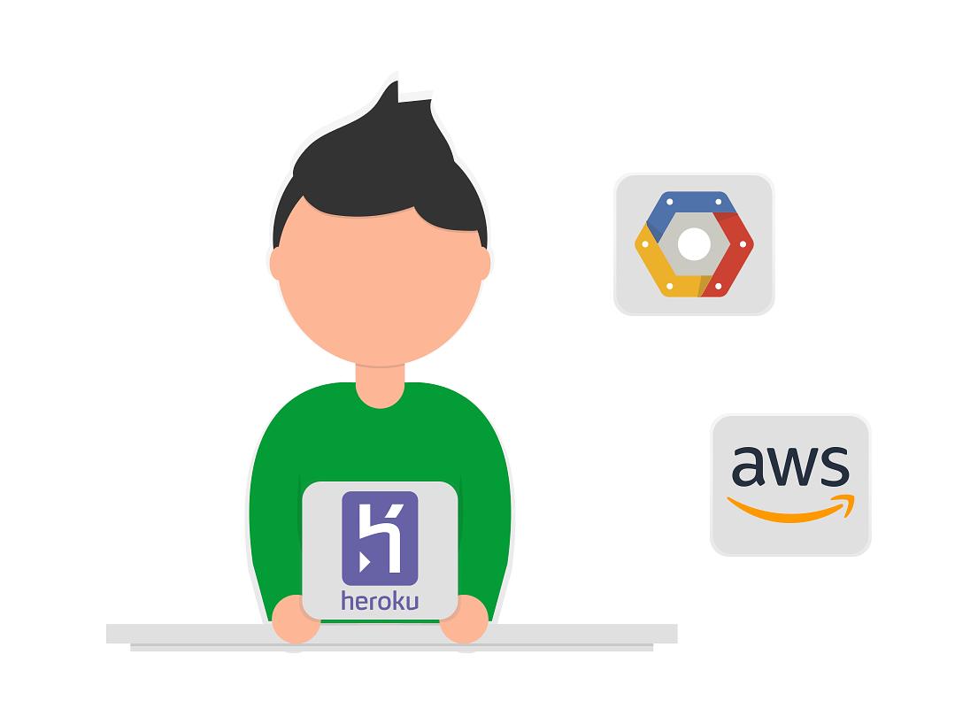 managed wordpress hosting explained