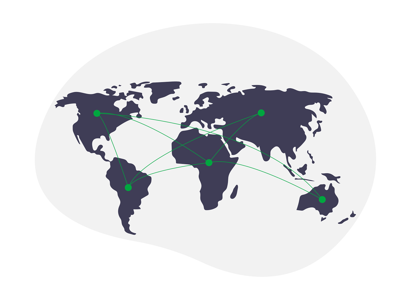 What is a CDN and How Does it Work? (Plus 7 Little-Known Benefits of CDNs)   WPFarm