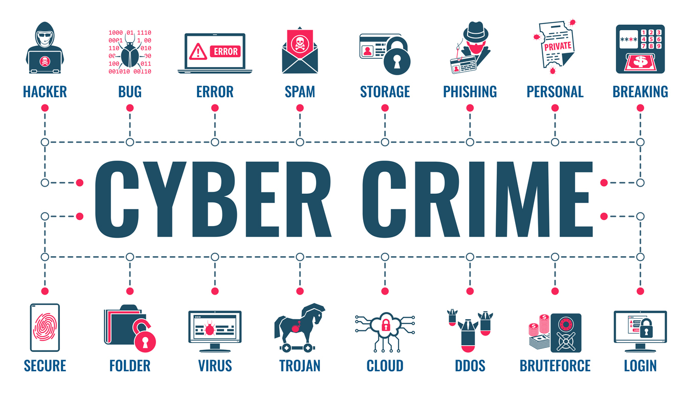 The 5 Most Common Types Of Cybercrime Attacks